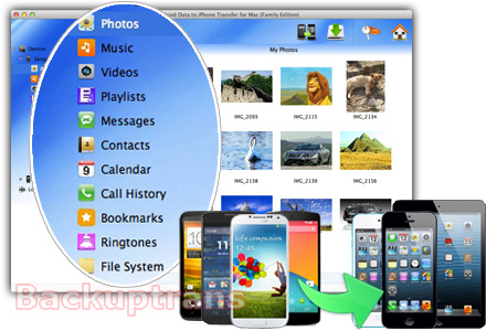 How to Transfer Contacts from Samsung Galaxy Note 3 to iPhone 6 Plus Android-data-to-iphone-transfer-software