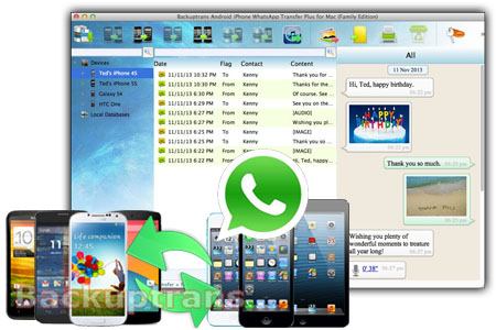 Restore Whatsapp Messages and Chat History from iPhone