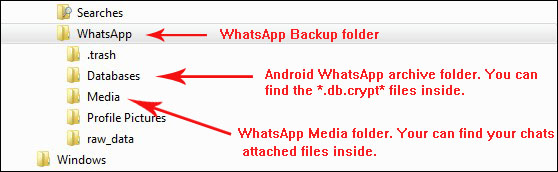 Find Android WhatsApp Messages Backup folder