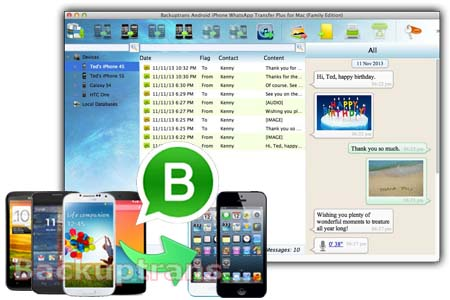 android iphone whatsapp transfer plus homepage | Iphone, Android ...